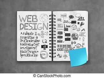 tela, concepto, mano, diagrama, libro, diseño, plano de...