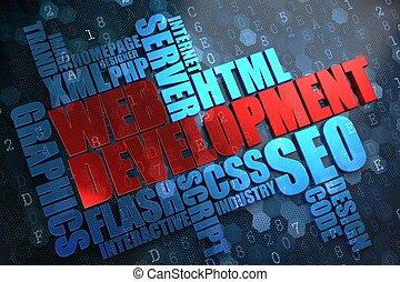 tela, development., wordcloud, concept.