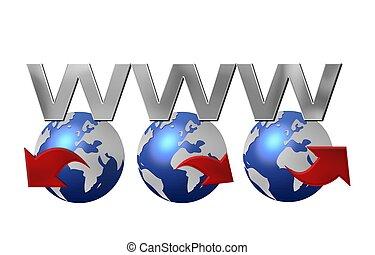 tela mundial, www