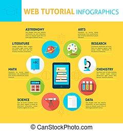 tela, preceptoral, concepto, infographics