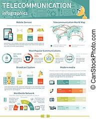 Telecommunication infographics layout of most popular communications statistics worldwide network diagrams and modern media devices information flat vector illustration
