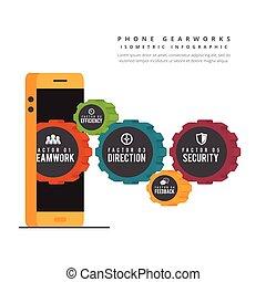 telefon, gearworks, infographic