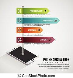 telefon, infographic, baum, pfeil