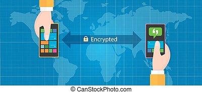telefone, comunicação móvel, plataforma, encrypted, ...