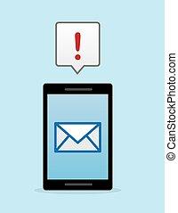 telefone, email, notificação
