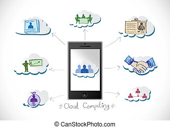 telefone móvel, nuvem, concep, computando