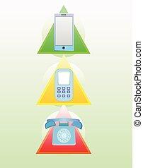telefono, evoluzione, set