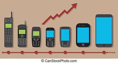 telefono, evoluzione