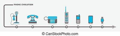 telefono, evoluzione, vettore, set