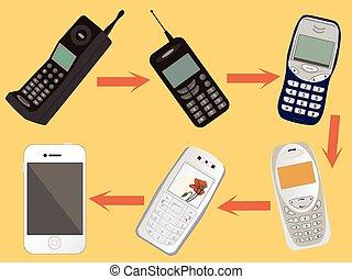 telefono, evoluzione, vettore, smartphone, illustrazione