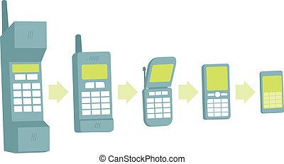 telefono mobile, evoluzione