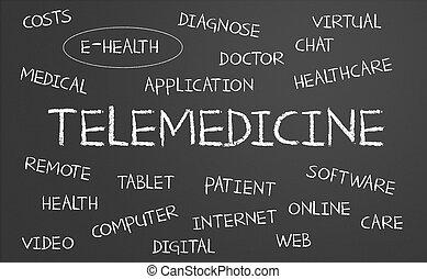 telemedicine, słowo, chmura