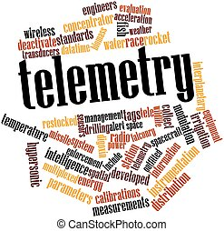 Telemetry - Abstract word cloud for Telemetry with related...