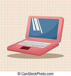 tema, computer, elementer
