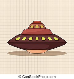 tema, elementi, ufo