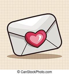 tema, elementos, adore carta