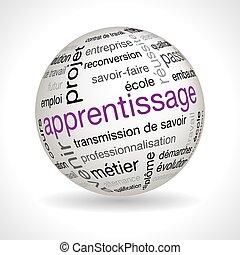 tema, esfera, keywords, francés, aprendizaje