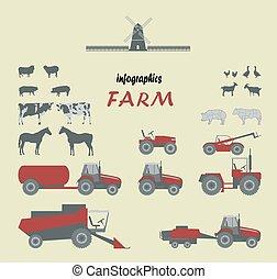tema, infographics, farm.