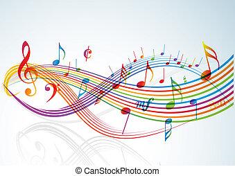 tema, musik