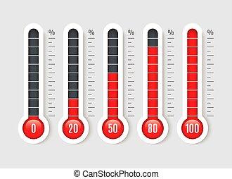 température, business, pourcentages, thermomètres, isolé, vecteur, temp, thermometer., mesure, pourcentage, scale., thermostat