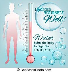 température corps