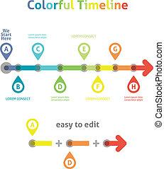 temp, coloré, infographic, timeline.