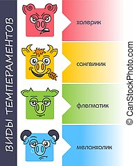 temperaments set personality types russian