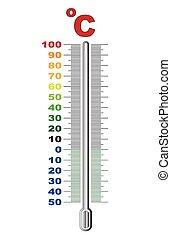 temperatura, termômetro
