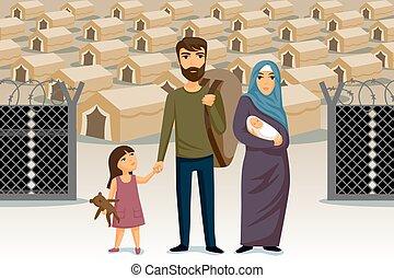 template., concept., araber, konstruktion, refugees., refugees, indvandring, family., assistancen, sociale, infographic.