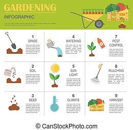 template., disegno, giardinaggio, agricoltura, lavoro, stile, appartamento, grafico, infographic.