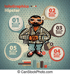 Template for infographic for Hipster Character in vintage style