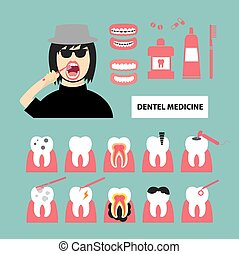 template with tooth structure and ways to treat teeth decay