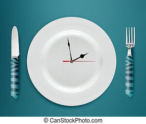tempo almoço