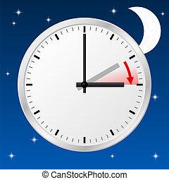 tempo, cambiamento, a, luce giorno, risparmio, tempo
