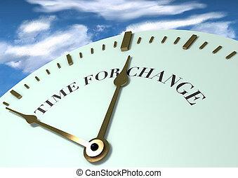 tempo, mudança, relógio