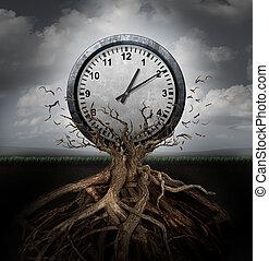 tempo, pianificazione