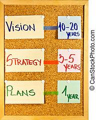 tempo, quadro, visão, planos, estratégia