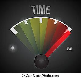 tempo, tachimetro, a, il, max, illustrazione, disegno