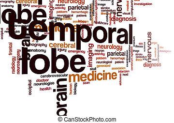 Temporal lobe word cloud concept