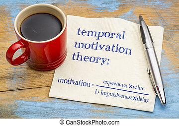 temporal motivation theory formula - temporal motivation...
