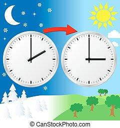 temps, économie, lumière du jour, changement