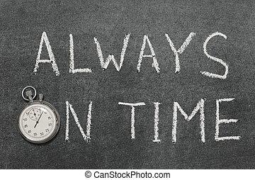temps, always