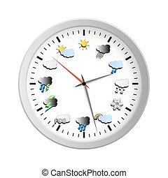 temps, cadran