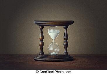 temps, concept