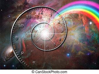 temps, espace