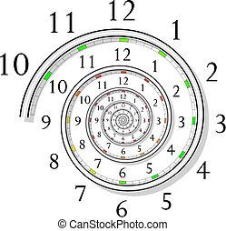 temps, infini, concept