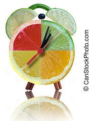 temps, régime