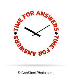 temps, réponses, horloge
