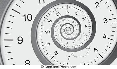 temps, résumé, 2