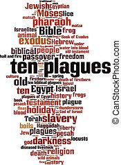 Ten plagues-vertical.eps - Ten plagues of Egypt word cloud...